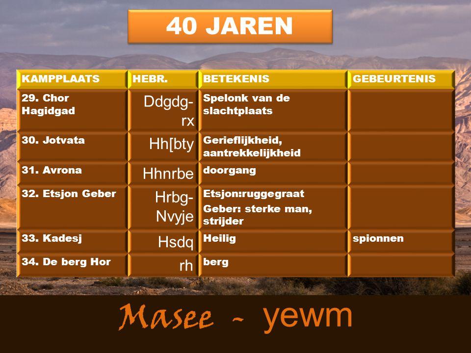 40 JAREN Ddgdg-rx Hh[bty Hhnrbe Hrbg-Nvyje Hsdq rh KAMPPLAATS HEBR.
